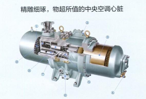 什么是热泵压缩机底部过热